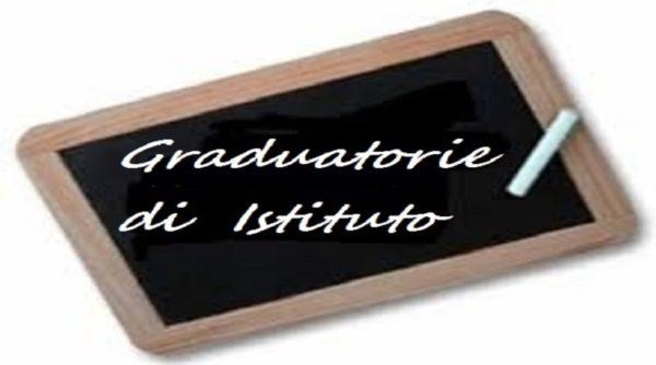 Pubblicazione delle graduatorie provvisorie di Istituto di I, II e III fascia del personale docente – Scuola Secondaria di I e II grado.