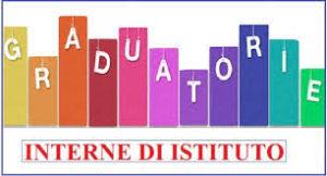 Graduatoria Docenti Scuola Secondaria di I grado