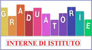 Graduatoria Docenti Scuola Secondaria di II grado